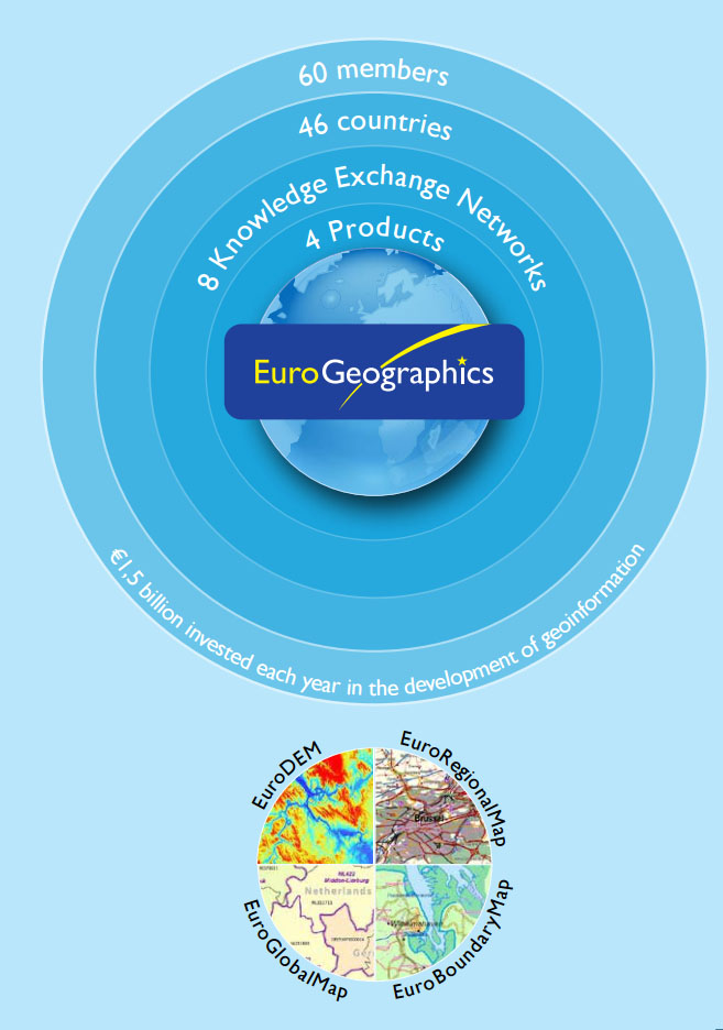 The picture shows a publication published annually by Eurogeographics.